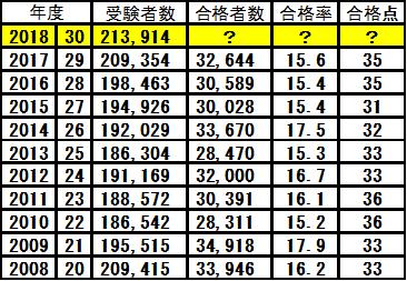 f:id:hikarujinzai:20181027082745p:plain