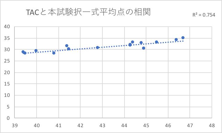 f:id:hikarujinzai:20181105193236p:plain