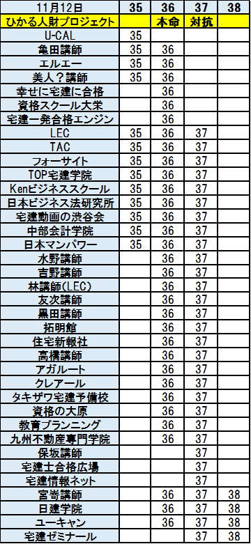 f:id:hikarujinzai:20181112105747p:plain