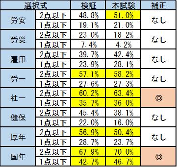 f:id:hikarujinzai:20181112123141p:plain