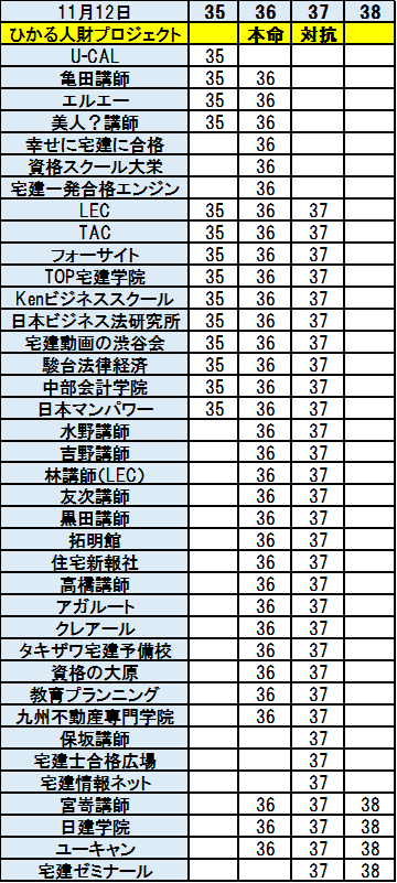 f:id:hikarujinzai:20181113141559p:plain