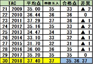 f:id:hikarujinzai:20181115153508p:plain