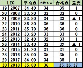 f:id:hikarujinzai:20181115153525p:plain