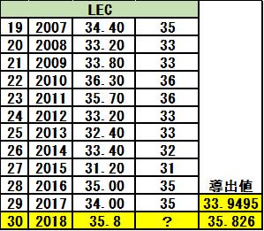 f:id:hikarujinzai:20181120130625p:plain