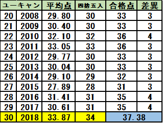 f:id:hikarujinzai:20181120131021p:plain