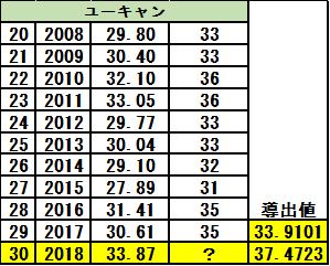 f:id:hikarujinzai:20181120131210p:plain
