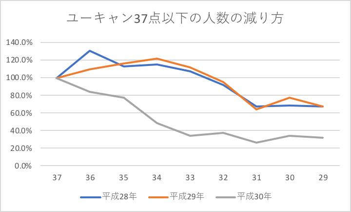 f:id:hikarujinzai:20181121062754p:plain