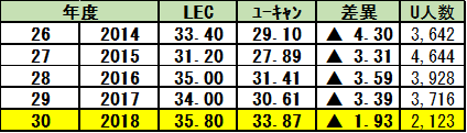 f:id:hikarujinzai:20181124092956p:plain