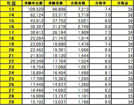 f:id:hikarujinzai:20181212160213p:plain
