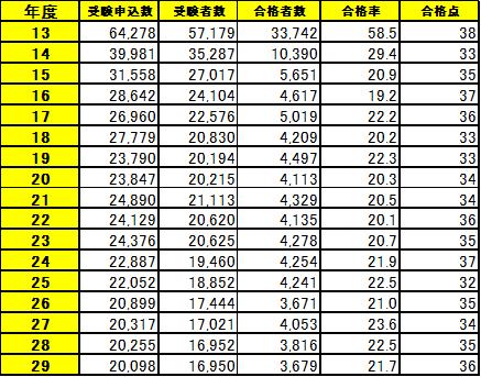 f:id:hikarujinzai:20181212160632p:plain