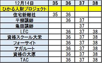 f:id:hikarujinzai:20181214124358p:plain