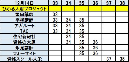 f:id:hikarujinzai:20181214124907p:plain