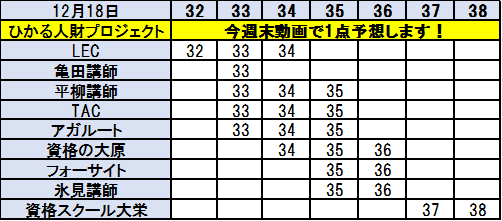 f:id:hikarujinzai:20181219084316p:plain