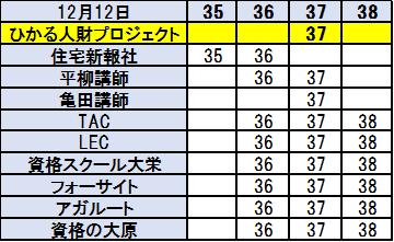f:id:hikarujinzai:20181220121343p:plain
