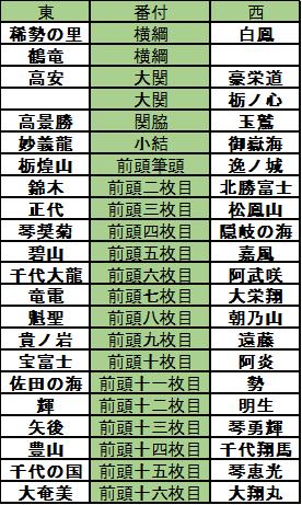 f:id:hikarujinzai:20190112083341p:plain
