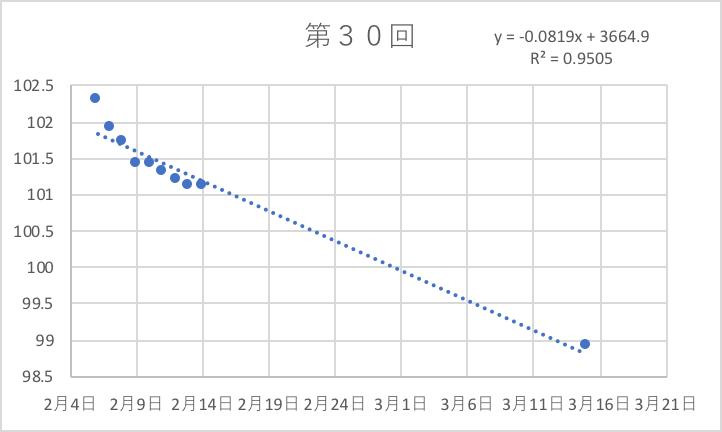 f:id:hikarujinzai:20190215051430p:plain