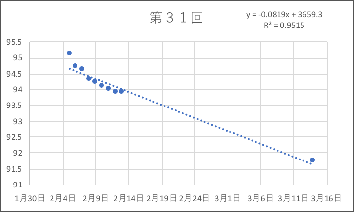 f:id:hikarujinzai:20190215051517p:plain