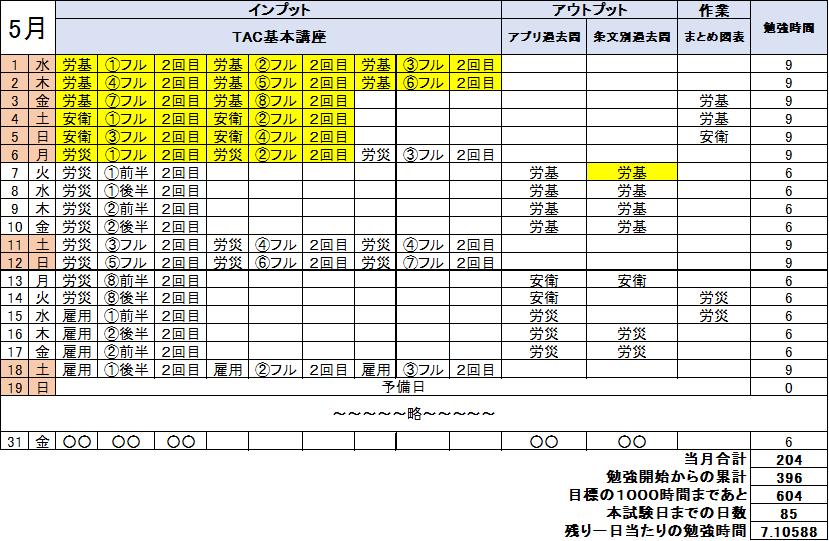 f:id:hikarujinzai:20190507175103p:plain