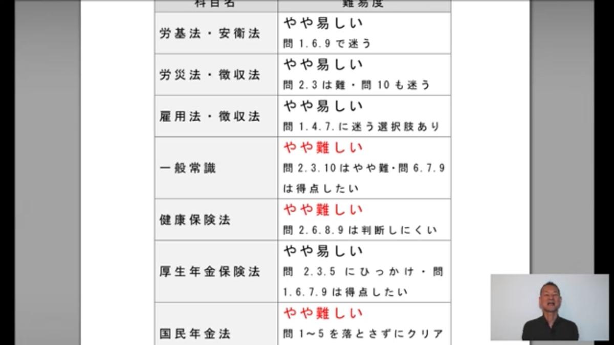 f:id:hikarujinzai:20190828202202p:plain