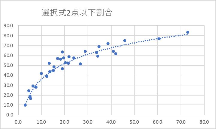 f:id:hikarujinzai:20190912052310p:plain