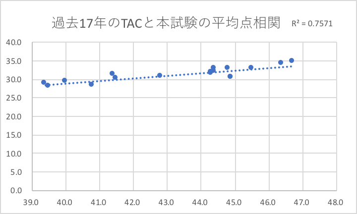f:id:hikarujinzai:20190913033115p:plain