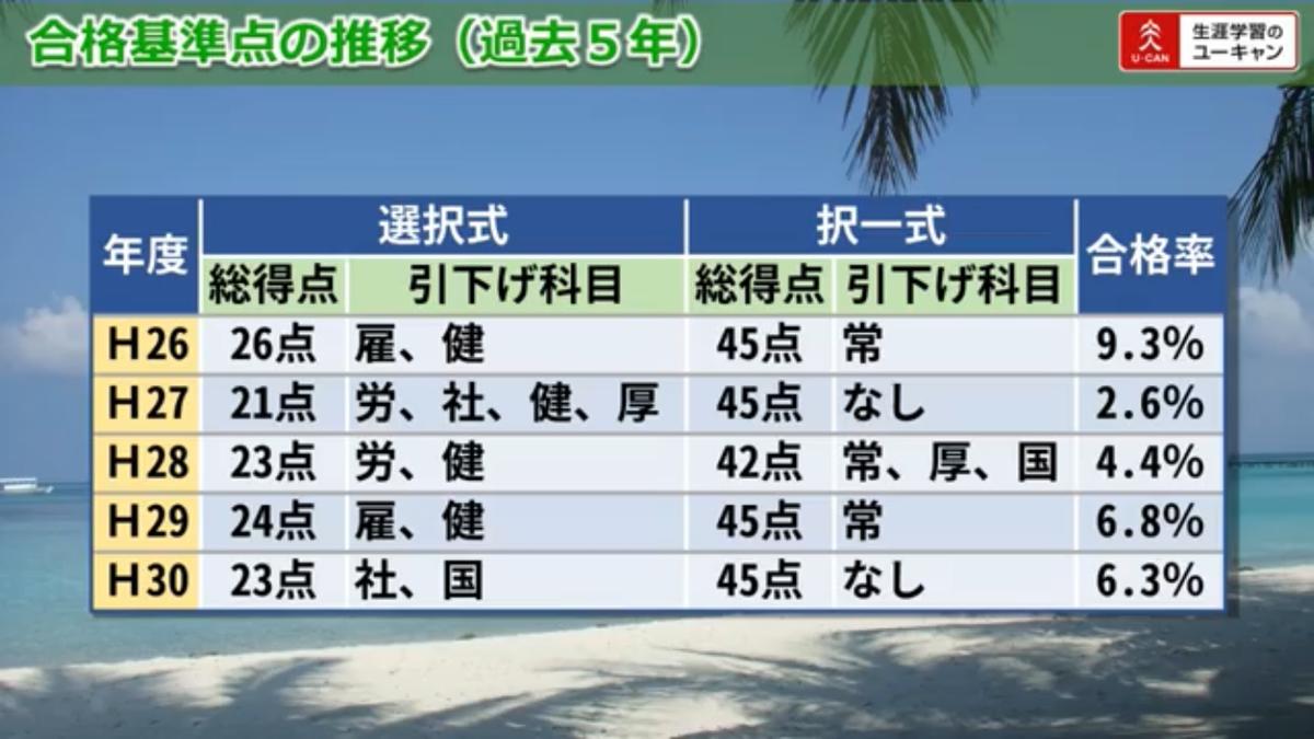 f:id:hikarujinzai:20190915185446p:plain