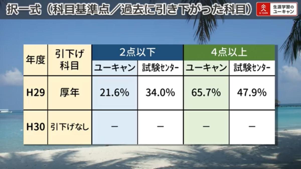 f:id:hikarujinzai:20190915190642p:plain