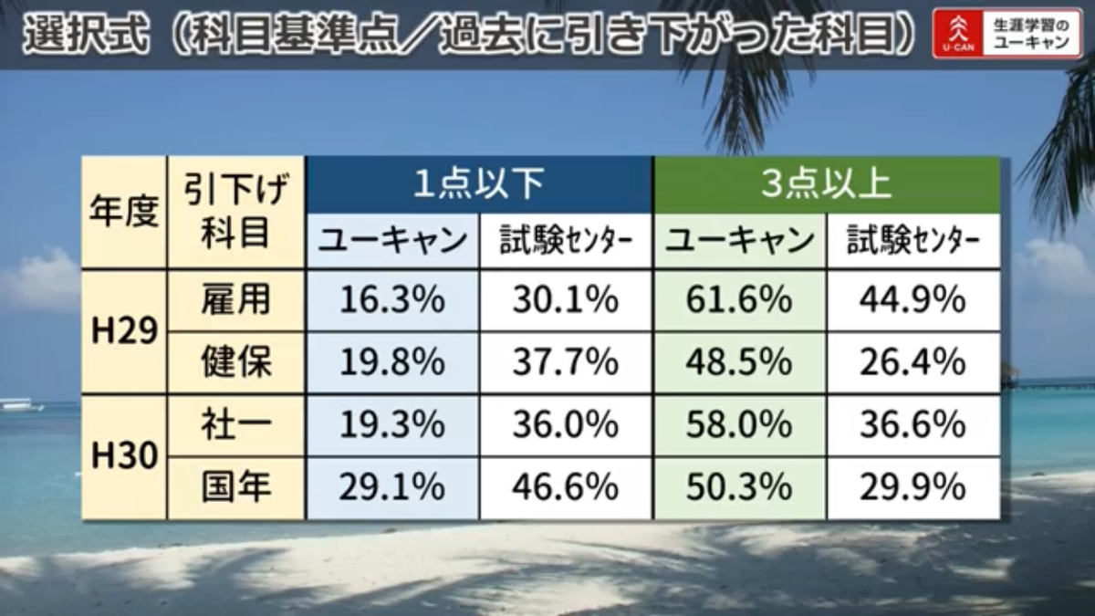 f:id:hikarujinzai:20190915190721p:plain