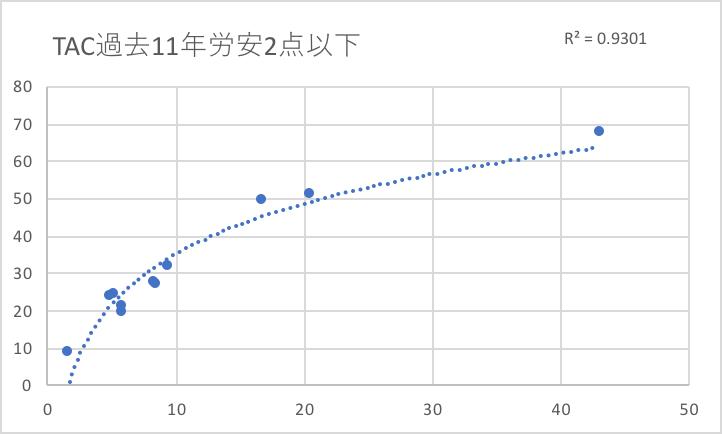 f:id:hikarujinzai:20190919200153p:plain