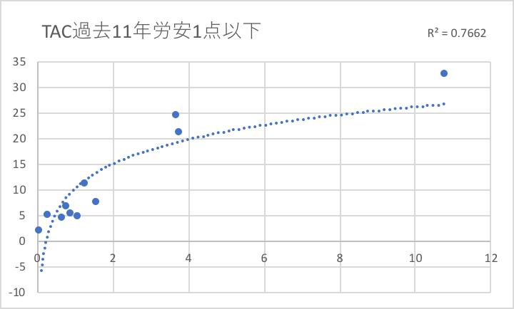 f:id:hikarujinzai:20190919200239p:plain