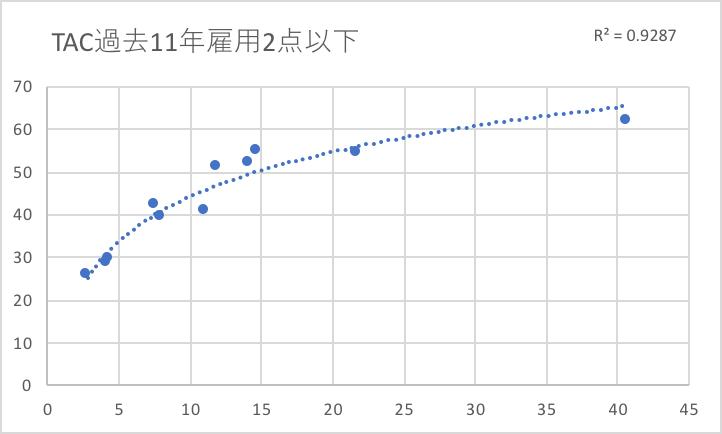 f:id:hikarujinzai:20190921060007p:plain