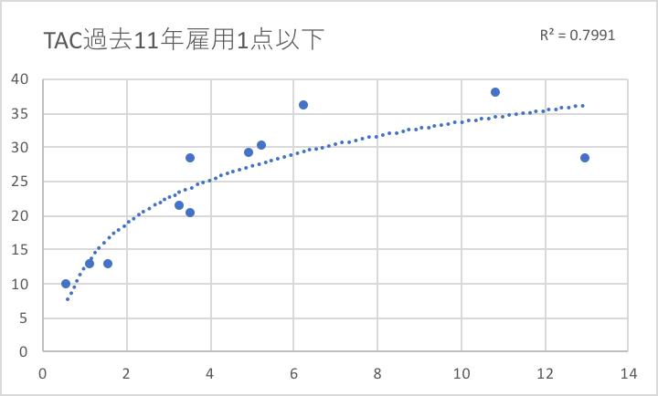 f:id:hikarujinzai:20190921060046p:plain