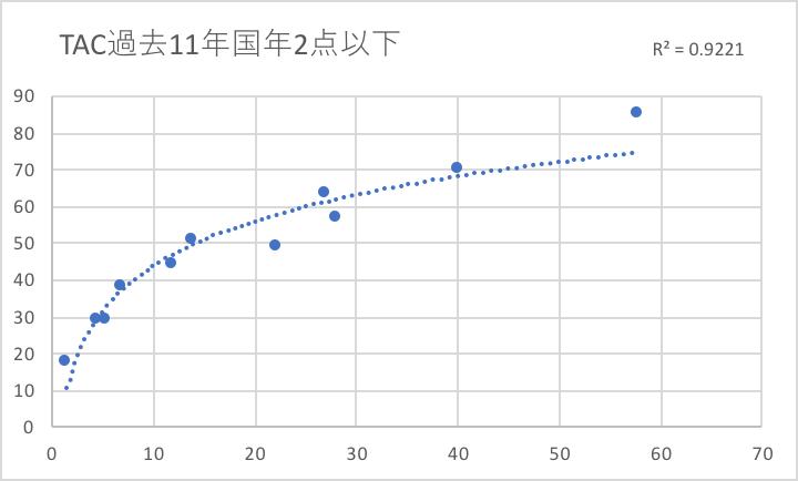 f:id:hikarujinzai:20190921221718p:plain
