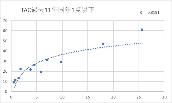 f:id:hikarujinzai:20190921221754p:plain