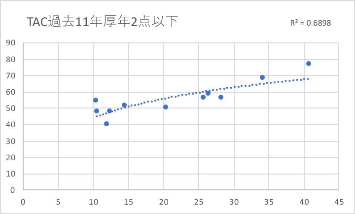 f:id:hikarujinzai:20190922220012p:plain