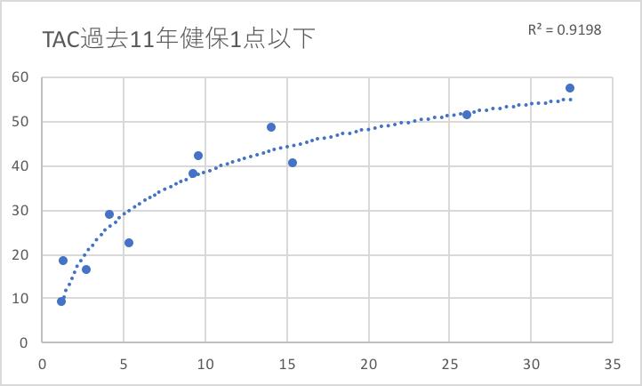 f:id:hikarujinzai:20190924061641p:plain