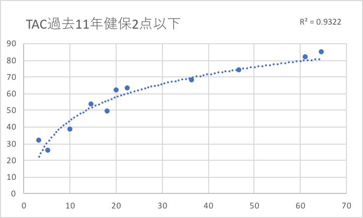 f:id:hikarujinzai:20190924061716p:plain