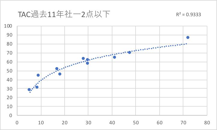 f:id:hikarujinzai:20190924203905p:plain