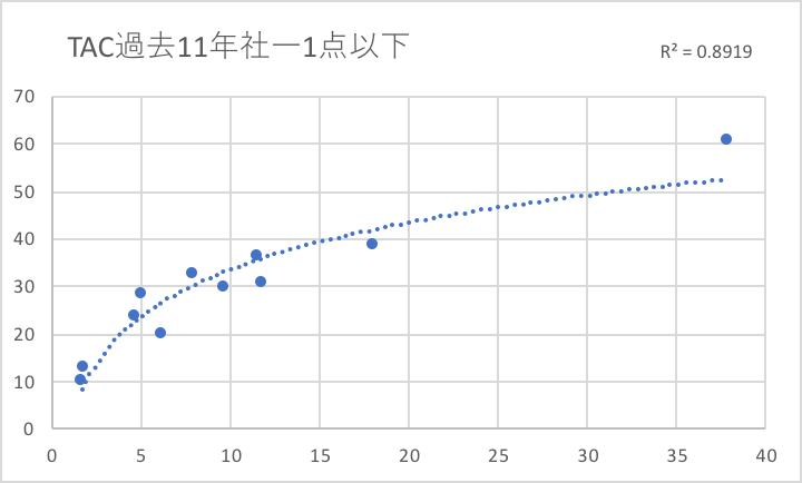 f:id:hikarujinzai:20190924203940p:plain