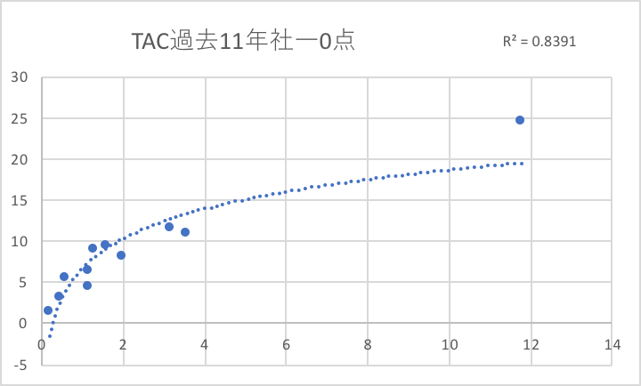 f:id:hikarujinzai:20190930210520p:plain