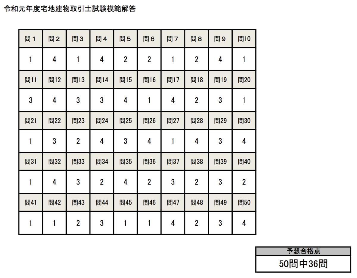 f:id:hikarujinzai:20191021213719p:plain