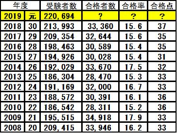f:id:hikarujinzai:20191029120957p:plain