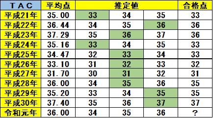 f:id:hikarujinzai:20191029125133p:plain