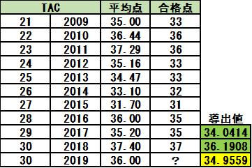 f:id:hikarujinzai:20191029125821p:plain