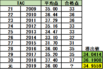 f:id:hikarujinzai:20191029130109p:plain
