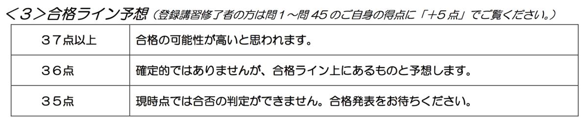 f:id:hikarujinzai:20191030043559p:plain