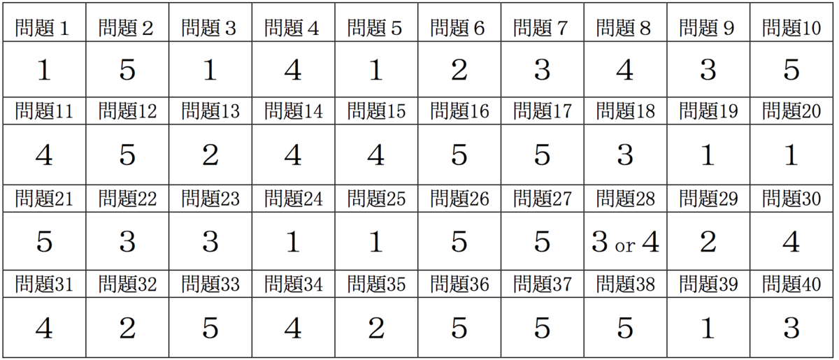 f:id:hikarujinzai:20191110221821p:plain