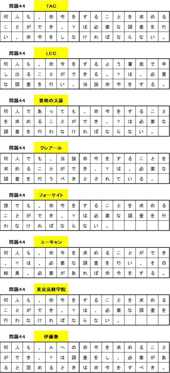 f:id:hikarujinzai:20191112110856p:plain