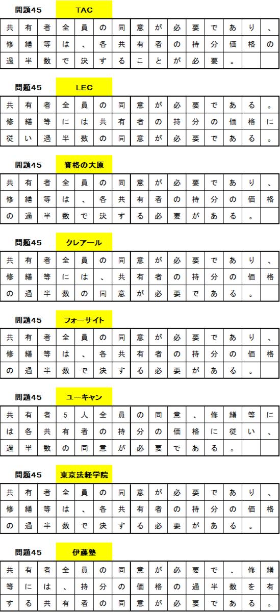 f:id:hikarujinzai:20191112111045p:plain