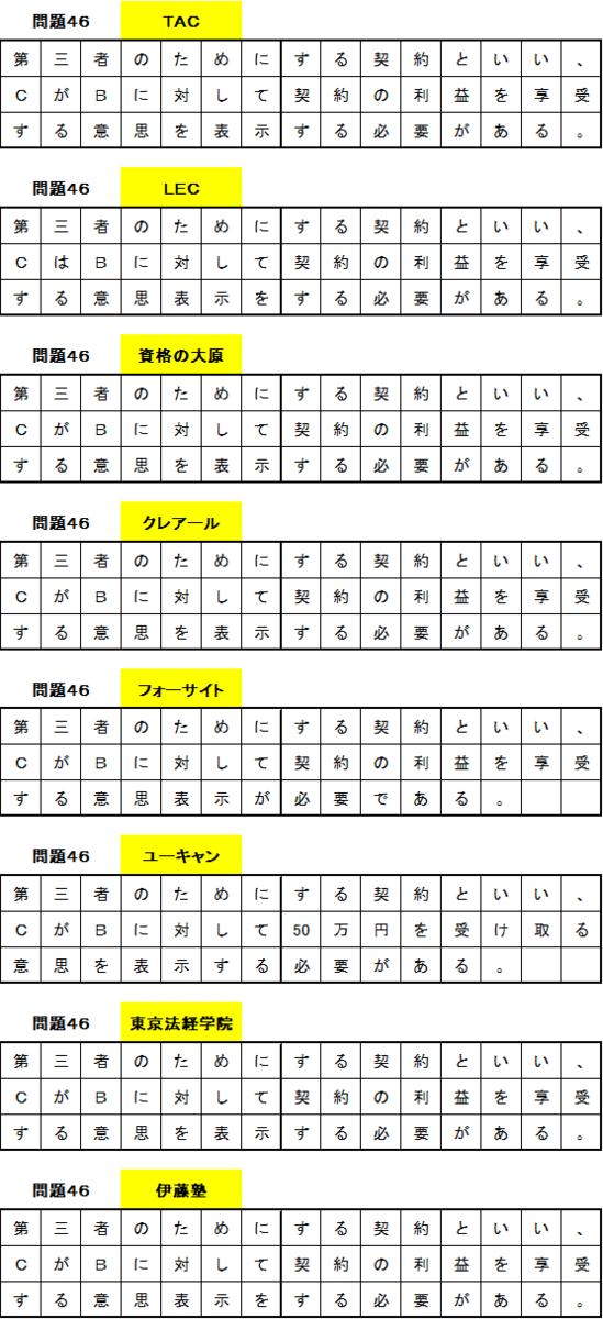 f:id:hikarujinzai:20191112111118p:plain